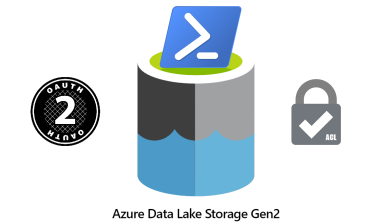 Uploading files to Azure Data Lake Storage Gen2 from PowerShell